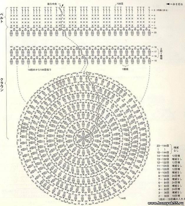 Diagramas tejido gorras para niños - Imagui