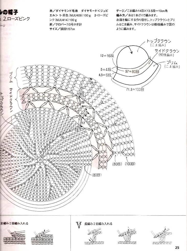 Patrones Para Gorros De Crochet Gratis